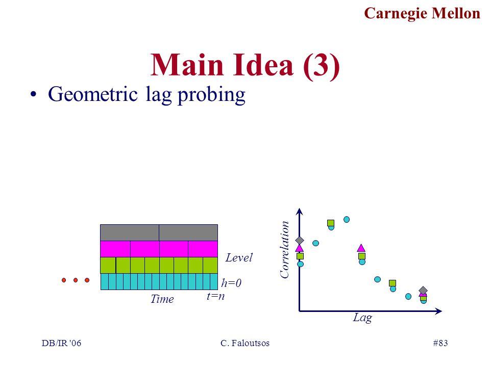 Carnegie Mellon DB/IR '06C. Faloutsos#83 Main Idea (3) Lag Correlation Level h=0 t=n Time Geometric lag probing