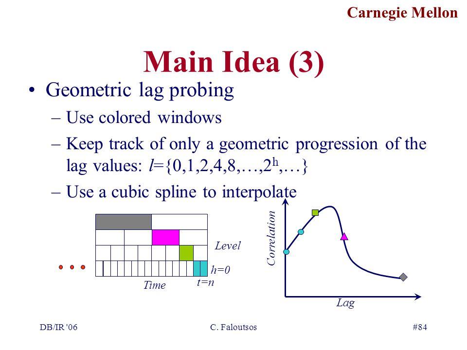 Carnegie Mellon DB/IR '06C. Faloutsos#84 Main Idea (3) Lag Correlation Level h=0 t=n Time Geometric lag probing –Use colored windows –Keep track of on