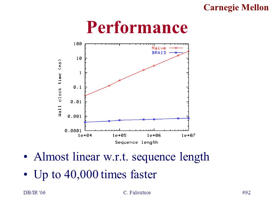 Carnegie Mellon DB/IR 06C. Faloutsos#92 Performance Almost linear w.r.t.