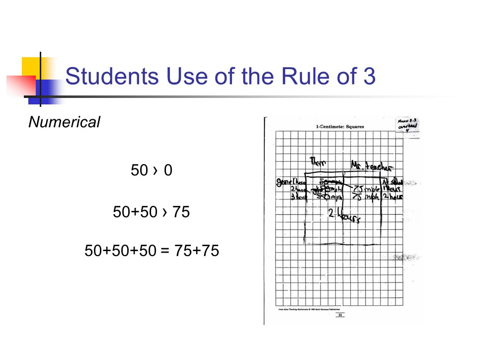 Students Use of the Rule of 3 Numerical 50 › 0 50+50 › 75 50+50+50 = 75+75