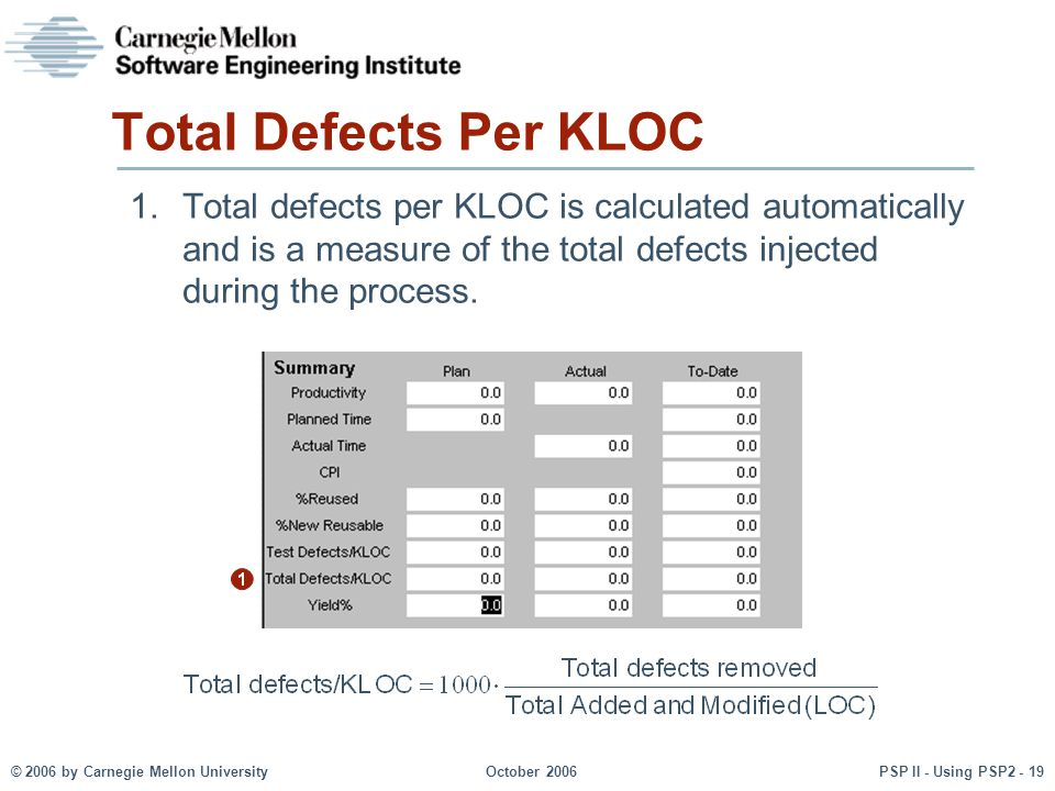 © 2006 by Carnegie Mellon University October 2006 PSP II - Using PSP2 - 19 Total Defects Per KLOC 1.Total defects per KLOC is calculated automatically and is a measure of the total defects injected during the process.