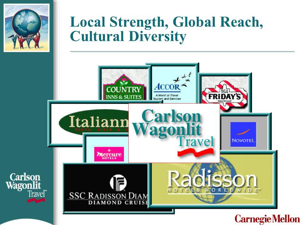 Local Strength, Global Reach, Cultural Diversity