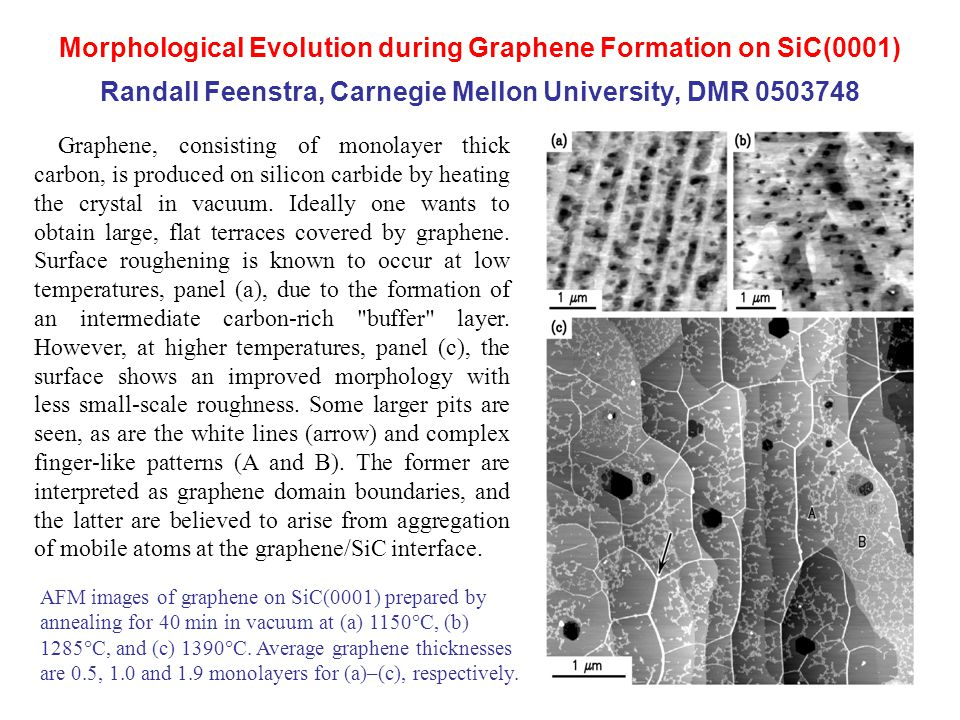 Morphological Evolution during Graphene Formation on SiC(0001) Randall Feenstra, Carnegie Mellon University, DMR 0503748 Graphene, consisting of monolayer thick carbon, is produced on silicon carbide by heating the crystal in vacuum.