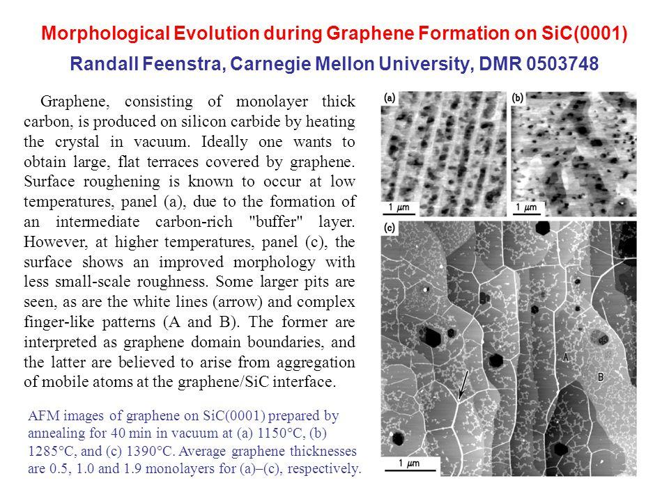 Morphological Evolution during Graphene Formation on SiC(0001) Randall Feenstra, Carnegie Mellon University, DMR 0503748 Graphene, consisting of monol