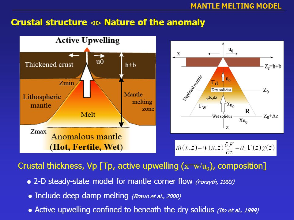 Crustal structure  Nature of the anomaly MANTLE MELTING MODEL Crustal thickness, Vp [Tp, active upwelling ( x=w/u 0 ), composition] ● 2-D steady-state model for mantle corner flow (Forsyth, 1993) ● Include deep damp melting (Braun et al., 2000) ● Active upwelling confined to beneath the dry solidus (Ito et al., 1999)