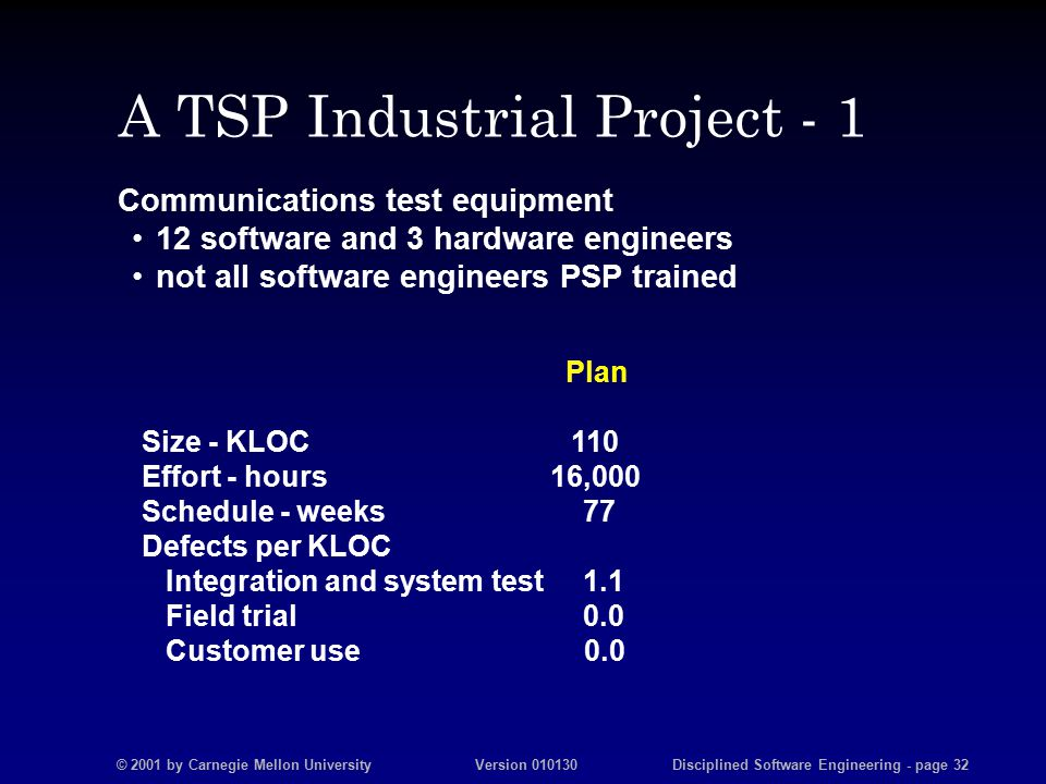 © 2001 by Carnegie Mellon University Version 010130 Disciplined Software Engineering - page 32 A TSP Industrial Project - 1 Communications test equipment 12 software and 3 hardware engineers not all software engineers PSP trained Plan Size - KLOC 110 Effort - hours 16,000 Schedule - weeks 77 Defects per KLOC Integration and system test 1.1 Field trial 0.0 Customer use 0.0