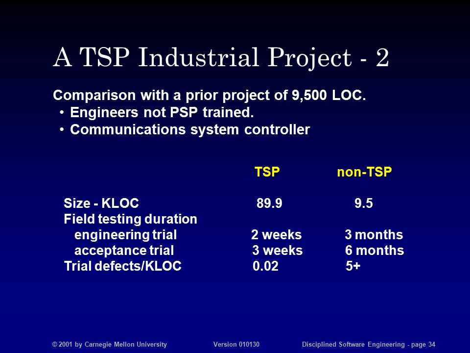 © 2001 by Carnegie Mellon University Version 010130 Disciplined Software Engineering - page 34 A TSP Industrial Project - 2 Comparison with a prior project of 9,500 LOC.
