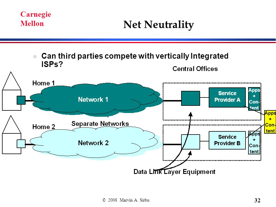 © 2008 Marvin A. Sirbu 32 Carnegie Mellon Net Neutrality Can third parties compete with vertically Integrated ISPs? Apps + Con- tent Apps + Con- tent