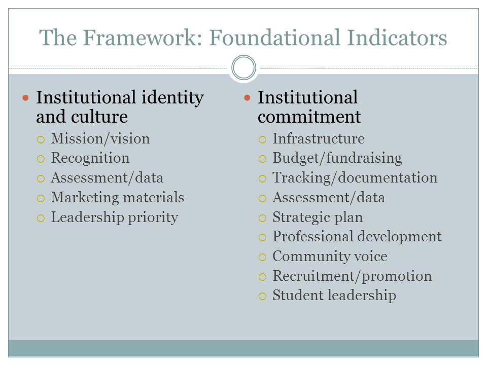 The Framework: Foundational Indicators Institutional identity and culture  Mission/vision  Recognition  Assessment/data  Marketing materials  Leadership priority Institutional commitment  Infrastructure  Budget/fundraising  Tracking/documentation  Assessment/data  Strategic plan  Professional development  Community voice  Recruitment/promotion  Student leadership