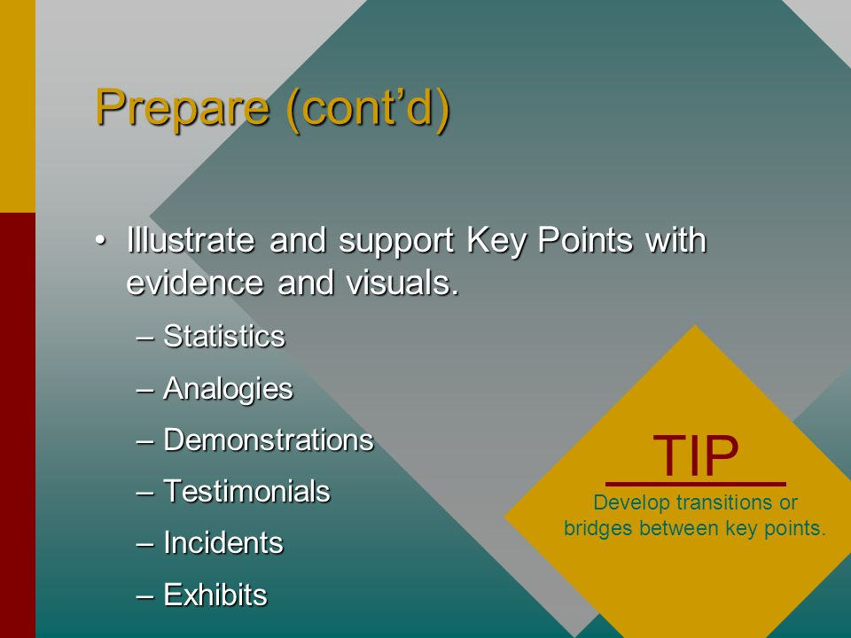 Prepare (cont'd) Illustrate and support Key Points with evidence and visuals.Illustrate and support Key Points with evidence and visuals.