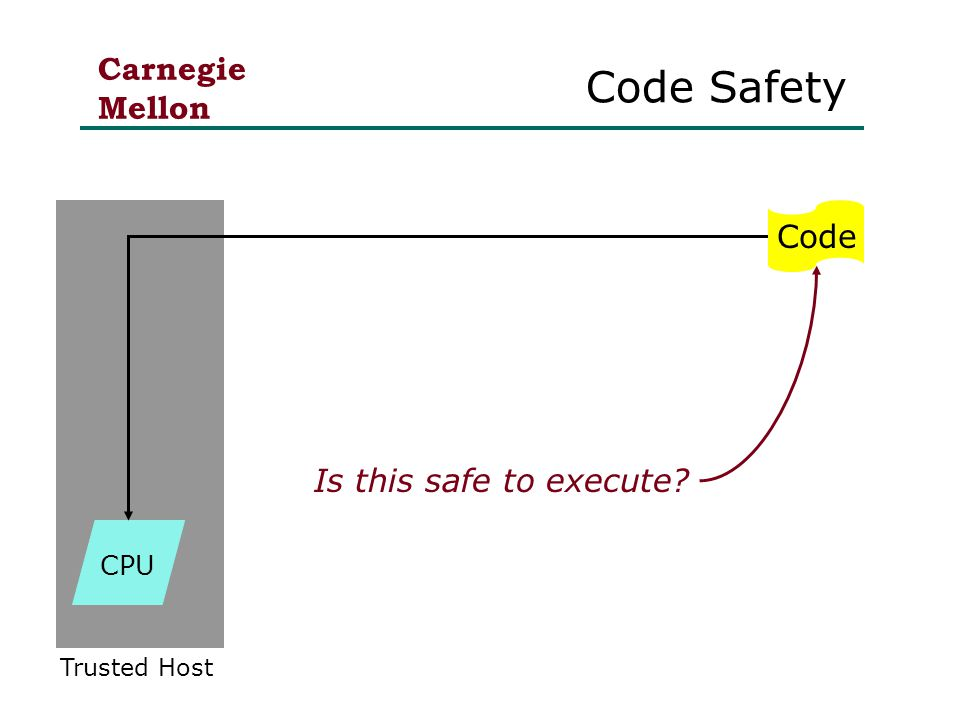 Carnegie Mellon Code Safety CPU Code Trusted Host Is this safe to execute