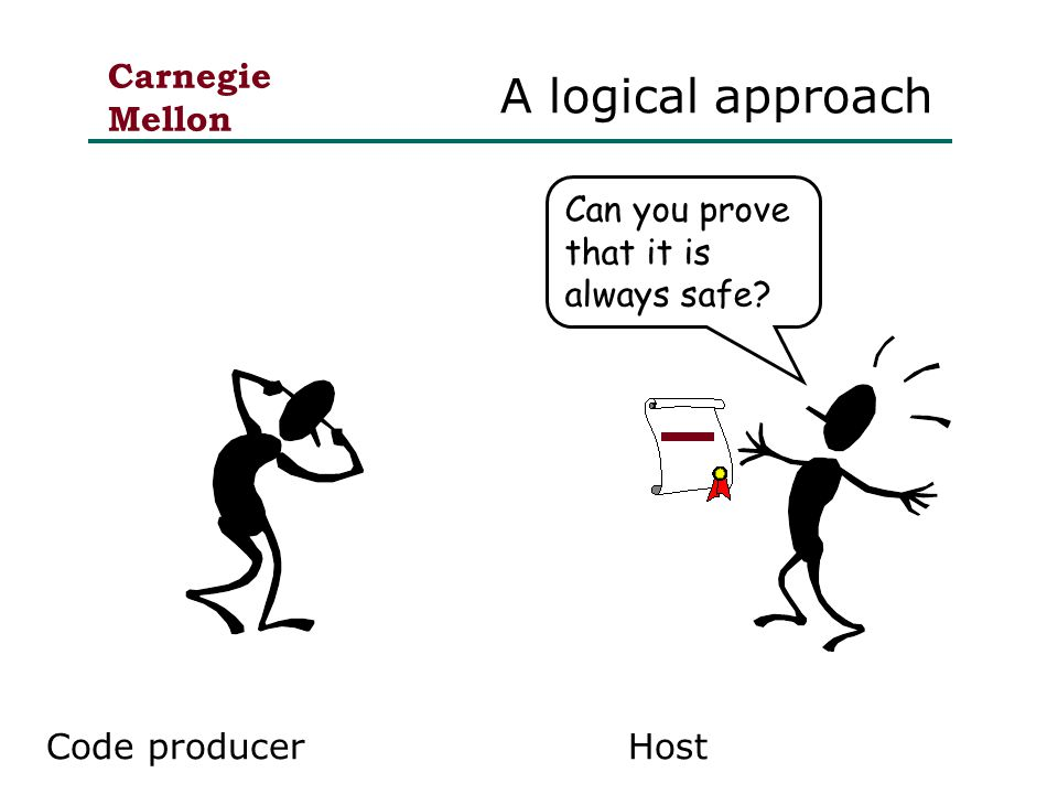 Carnegie Mellon A logical approach Can you prove that it is always safe Code producerHost