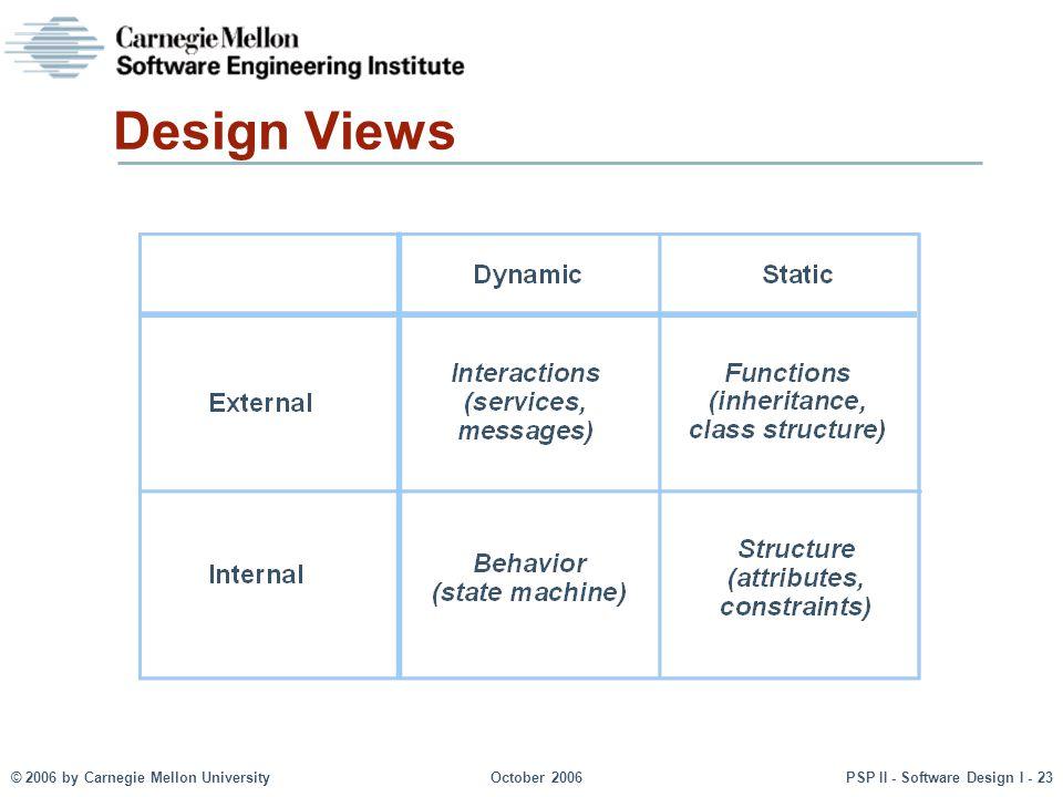 © 2006 by Carnegie Mellon UniversityOctober 2006PSP II - Software Design I - 23 Design Views