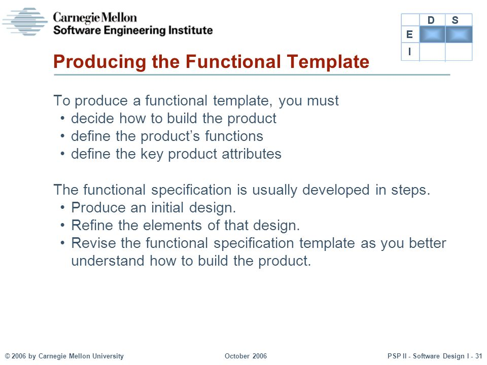 © 2006 by Carnegie Mellon UniversityOctober 2006PSP II - Software Design I - 31 Producing the Functional Template To produce a functional template, yo