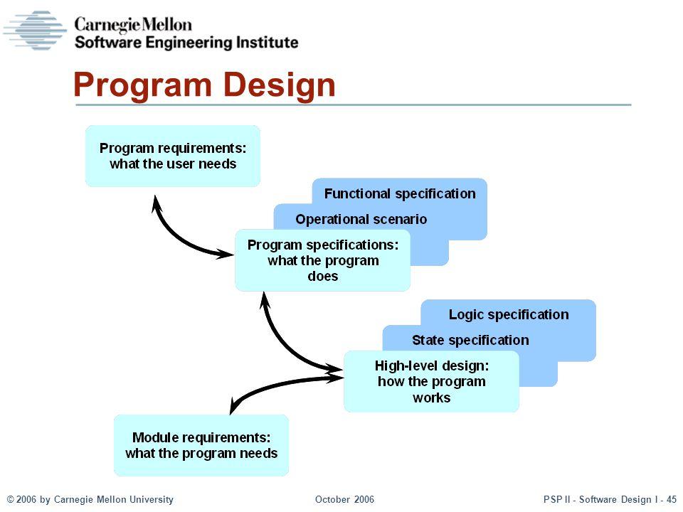 © 2006 by Carnegie Mellon UniversityOctober 2006PSP II - Software Design I - 45 Program Design