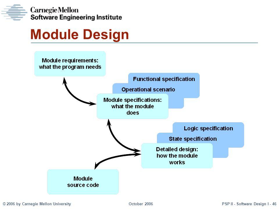 © 2006 by Carnegie Mellon UniversityOctober 2006PSP II - Software Design I - 46 Module Design