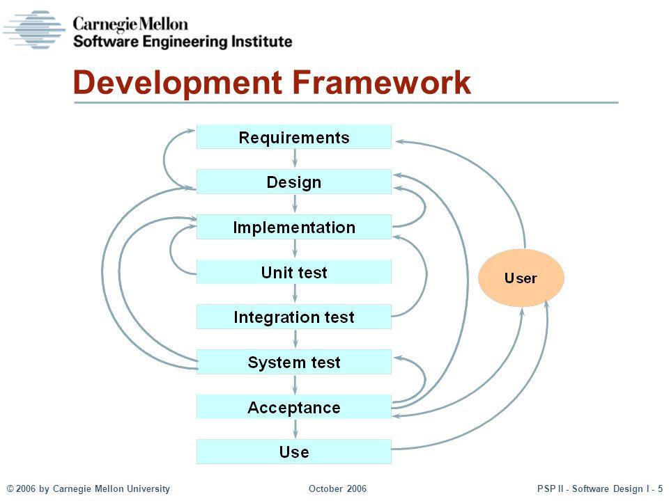 © 2006 by Carnegie Mellon UniversityOctober 2006PSP II - Software Design I - 6 Design Quality Design is a defect prevention activity.