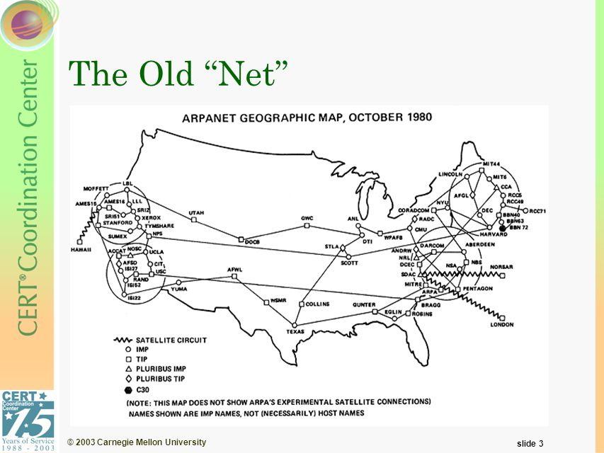 © 2003 Carnegie Mellon University slide 3 The Old Net
