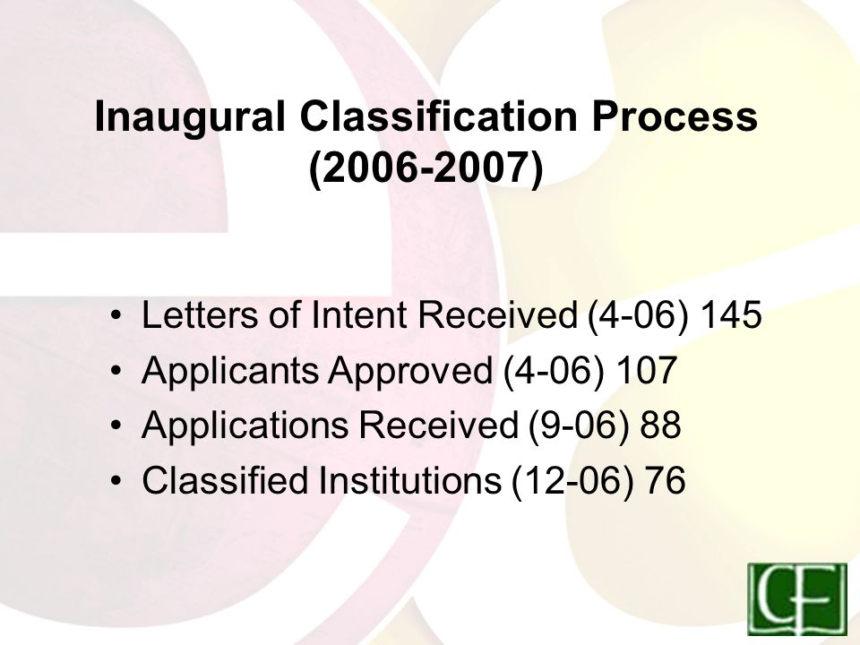 Inaugural Classification Process (2006-2007) Letters of Intent Received (4-06) 145 Applicants Approved (4-06) 107 Applications Received (9-06) 88 Classified Institutions (12-06) 76