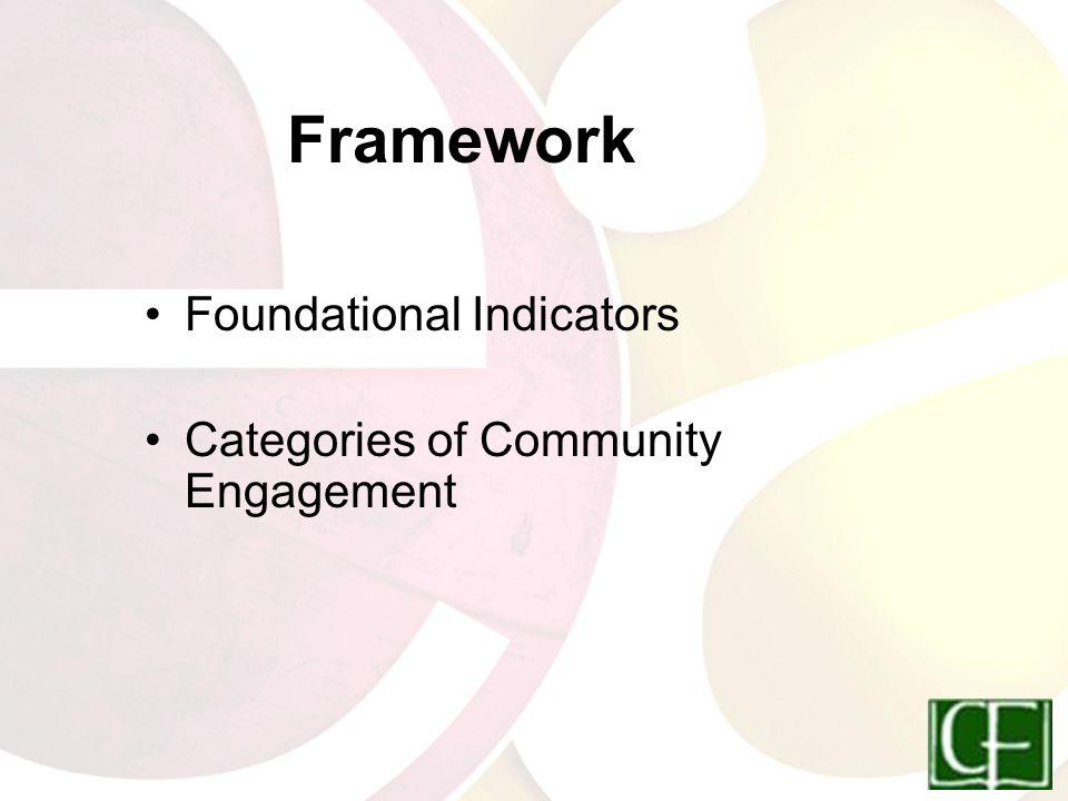 Framework Foundational Indicators Categories of Community Engagement