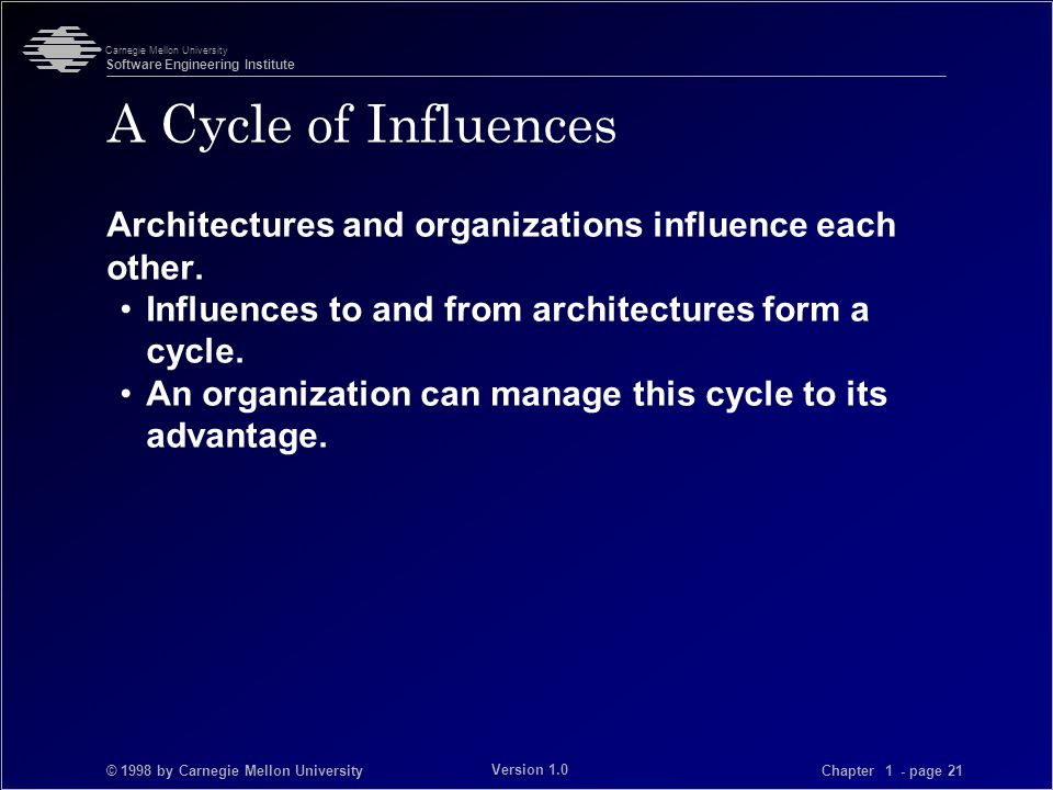 © 1998 by Carnegie Mellon University Carnegie Mellon University Software Engineering Institute Chapter 1 - page 21 Version 1.0 A Cycle of Influences Architectures and organizations influence each other.