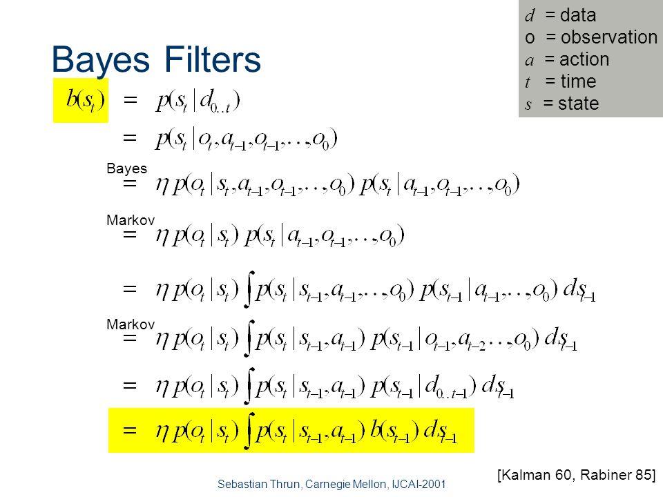 Sebastian Thrun, Carnegie Mellon, IJCAI-2001 s p(s)p(s) Probabilistic Localization [Simmons/Koenig 95] [Kaelbling et al 96] [Burgard et al 96]