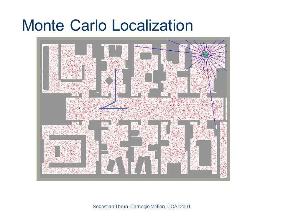 Sebastian Thrun, Carnegie Mellon, IJCAI-2001 Particle Filters draw s (i) t  1 from b ( s t  1 ) draw s (i) t from p ( s t | s (i) t  1,a t  1,m ) Represents b ( s t ) by set of weighted particles {s (i) t,w (i) t } Importance factor for s (i) t :