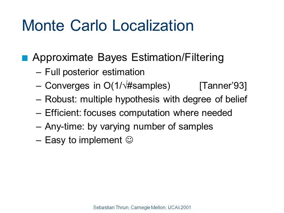 Sebastian Thrun, Carnegie Mellon, IJCAI-2001 Performance Comparison Monte Carlo localizationMarkov localization (grids)