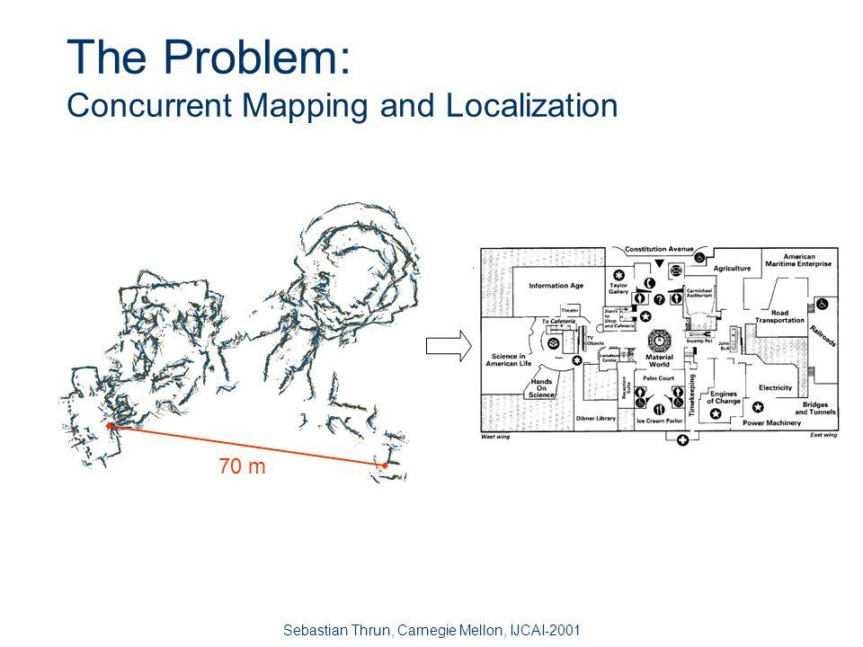 Sebastian Thrun, Carnegie Mellon, IJCAI-2001 Probabilistic Localization: Lessons Learned n Probabilistic Localization = Bayes filters n Particle filters: Approximate posterior by random samples