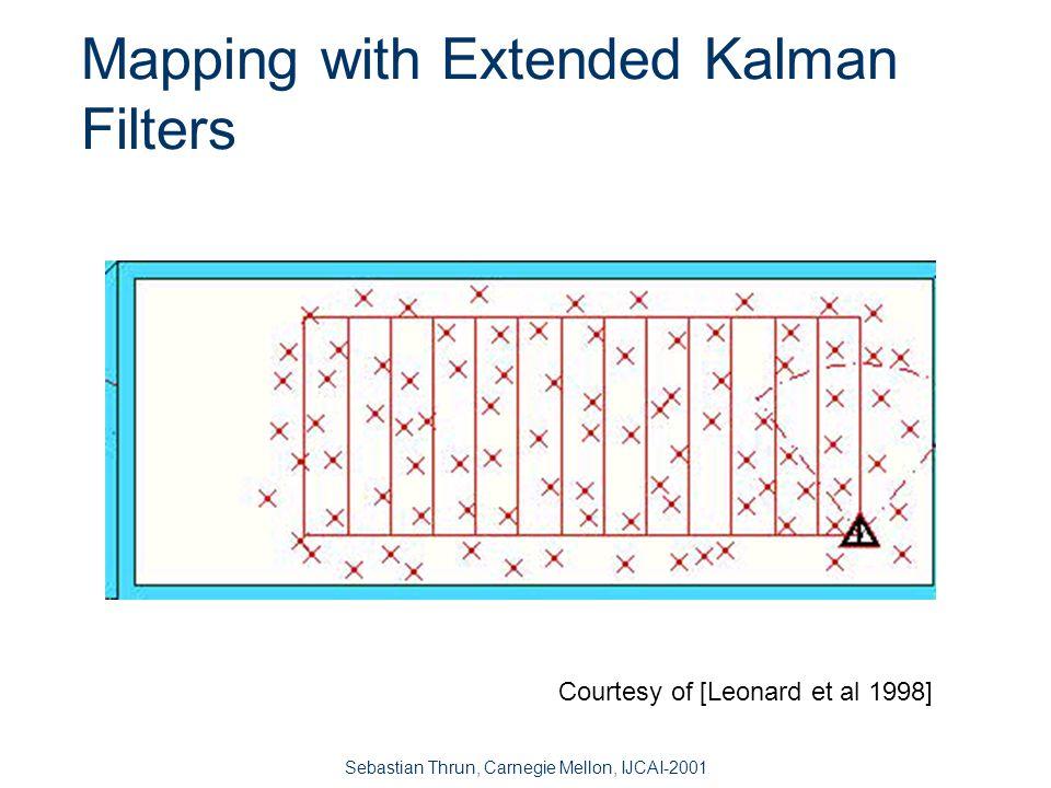 Sebastian Thrun, Carnegie Mellon, IJCAI-2001 Underwater Mapping with SLAM Courtesy of Hugh Durrant-Whyte, Univ of Sydney
