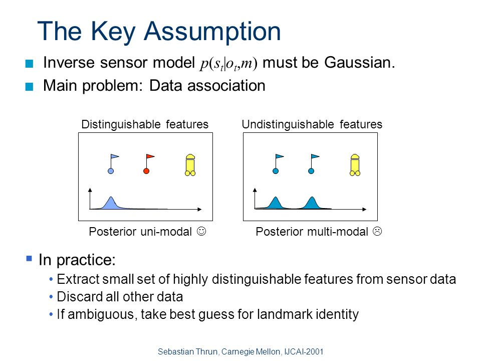Sebastian Thrun, Carnegie Mellon, IJCAI-2001 Mapping with Extended Kalman Filters Courtesy of [Leonard et al 1998]