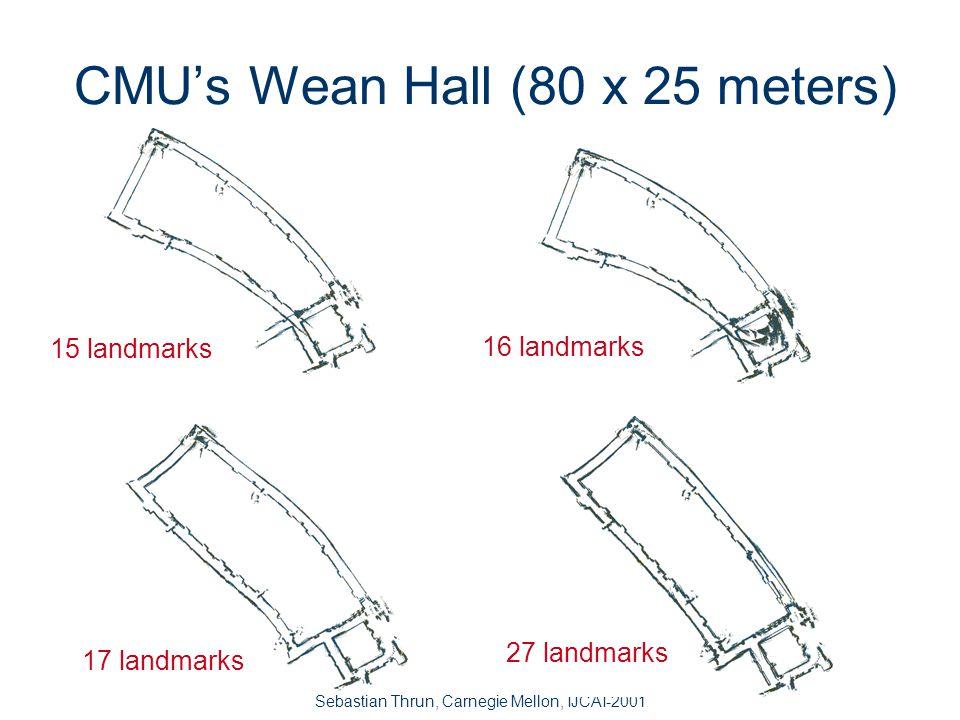Sebastian Thrun, Carnegie Mellon, IJCAI-2001 map(1) Uncertainty Models for Motion