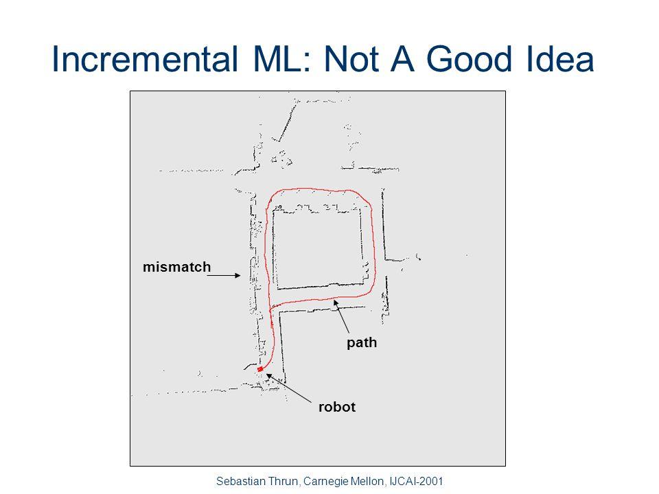 Sebastian Thrun, Carnegie Mellon, IJCAI-2001 Real-Time Approximation (ICRA paper)   Incremental ML