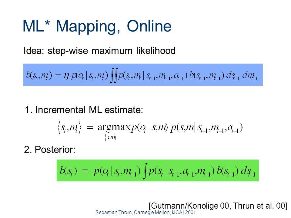 Sebastian Thrun, Carnegie Mellon, IJCAI-2001 Incremental ML: Not A Good Idea path robot mismatch