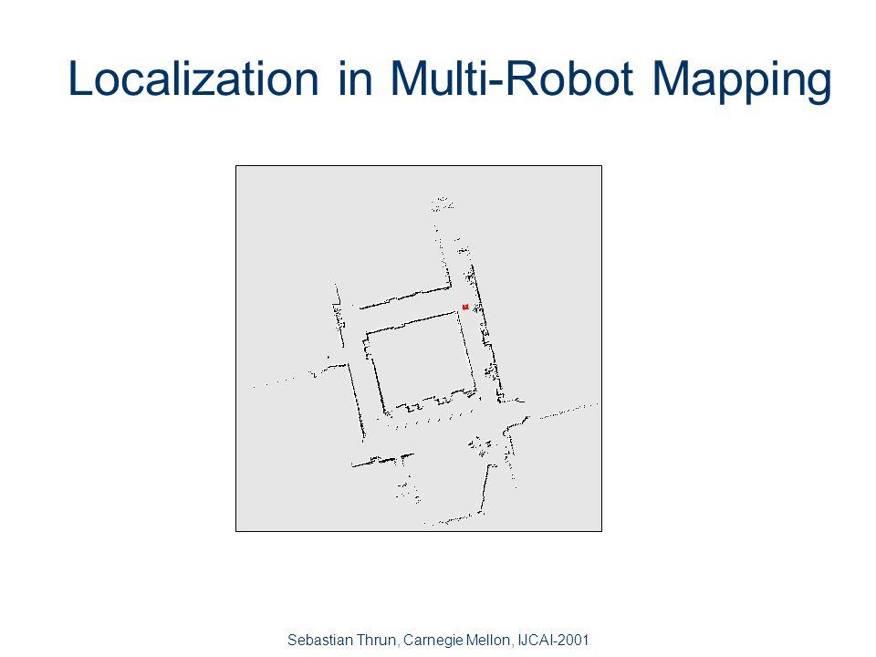 Sebastian Thrun, Carnegie Mellon, IJCAI-2001 Mapping Without(!) Odometry mapraw data (no odometry)