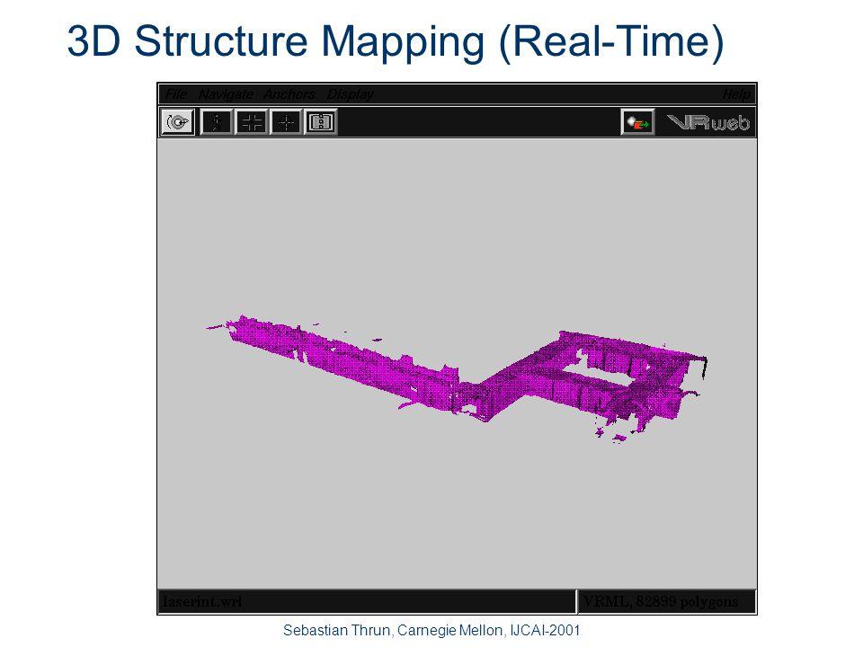 Sebastian Thrun, Carnegie Mellon, IJCAI-2001 3D Mapping two laser range finders