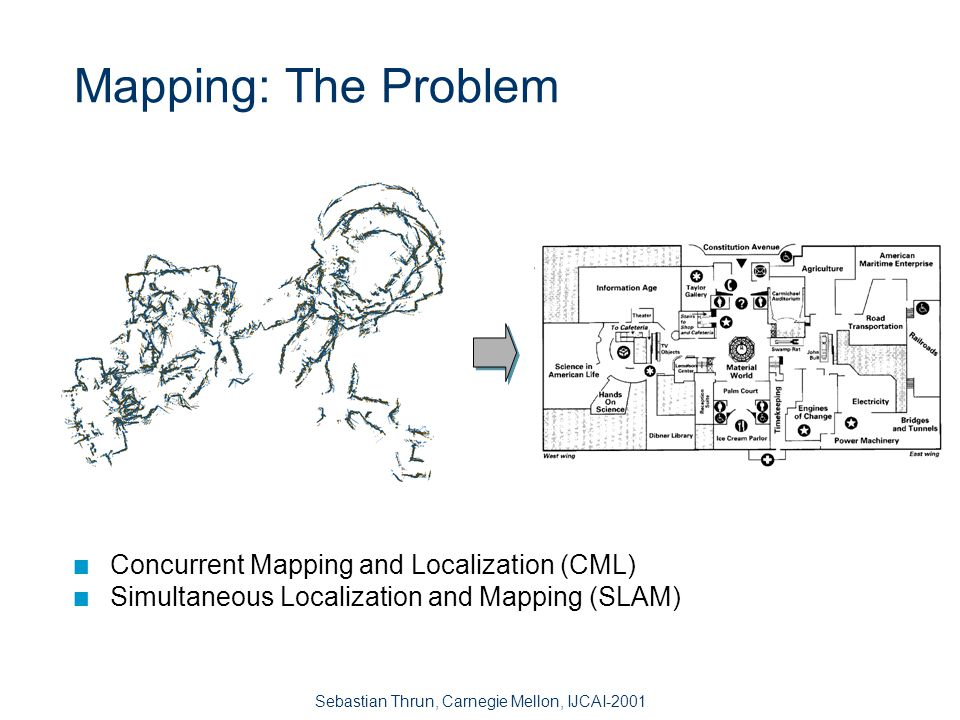 Sebastian Thrun, Carnegie Mellon, IJCAI-2001 Mapping: The Problem n Concurrent Mapping and Localization (CML) n Simultaneous Localization and Mapping (SLAM)