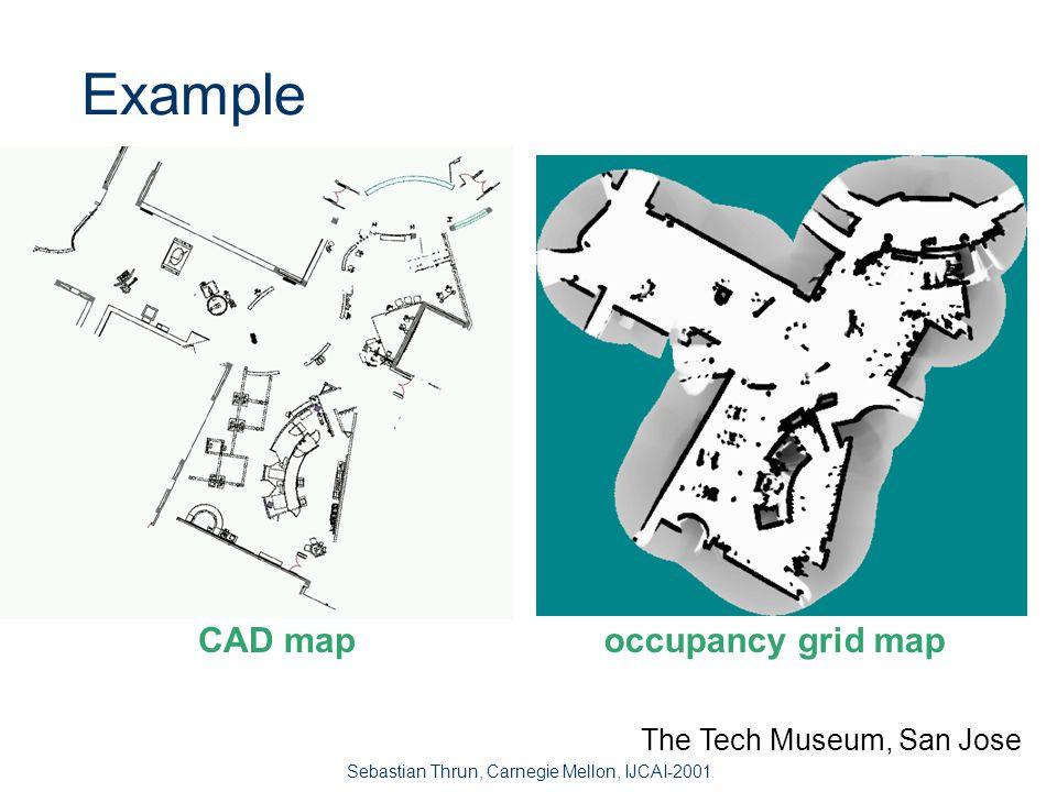 Sebastian Thrun, Carnegie Mellon, IJCAI-2001 Occupancy Grid Maps Assumptions: poses known, occupancy binary, independent [Elfes/Moravec 88] Assume