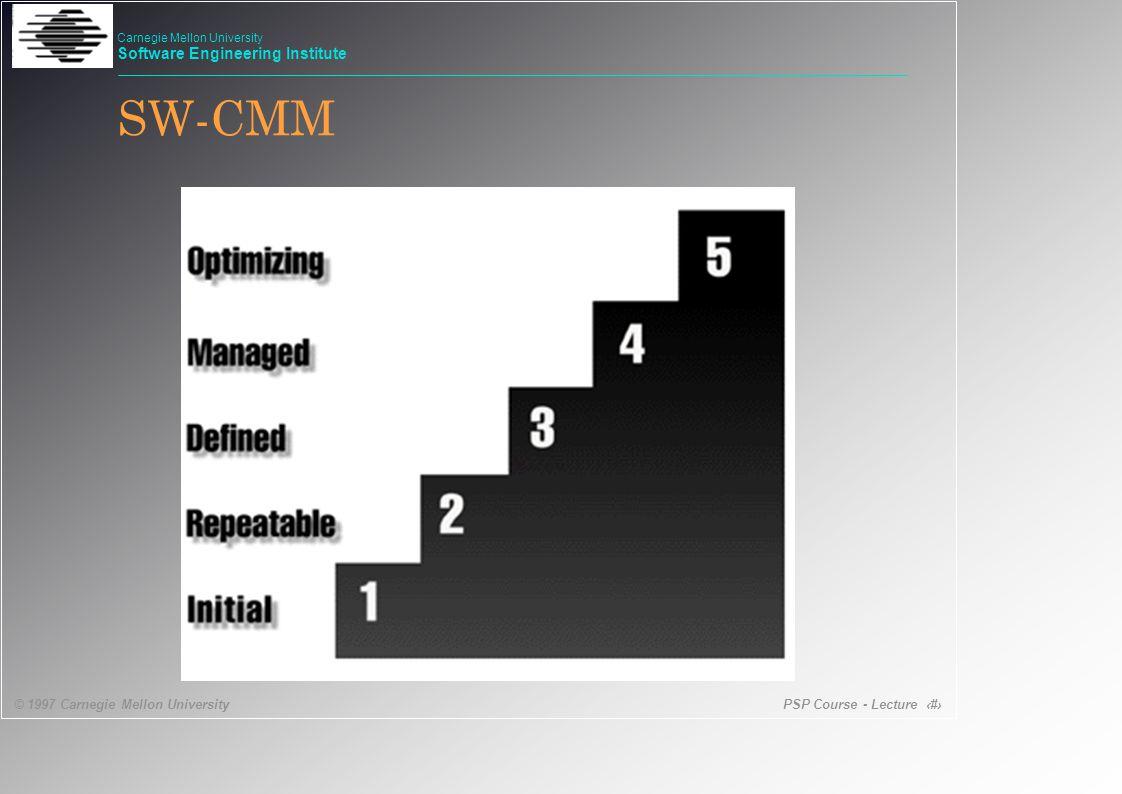 PSP Course - Lecture 7 © 1997 Carnegie Mellon University Carnegie Mellon University Software Engineering Institute SEI Improvement Model