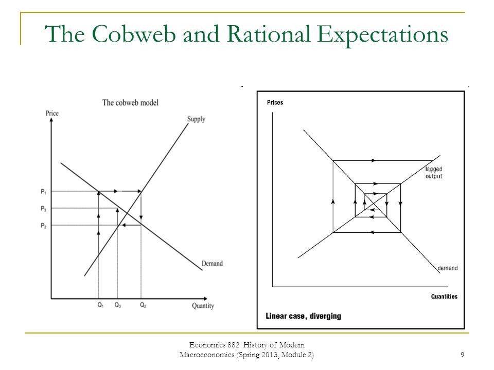 Economics 882 History of Modern Macroeconomics (Spring 2013, Module 2) 30 Thanks  The End