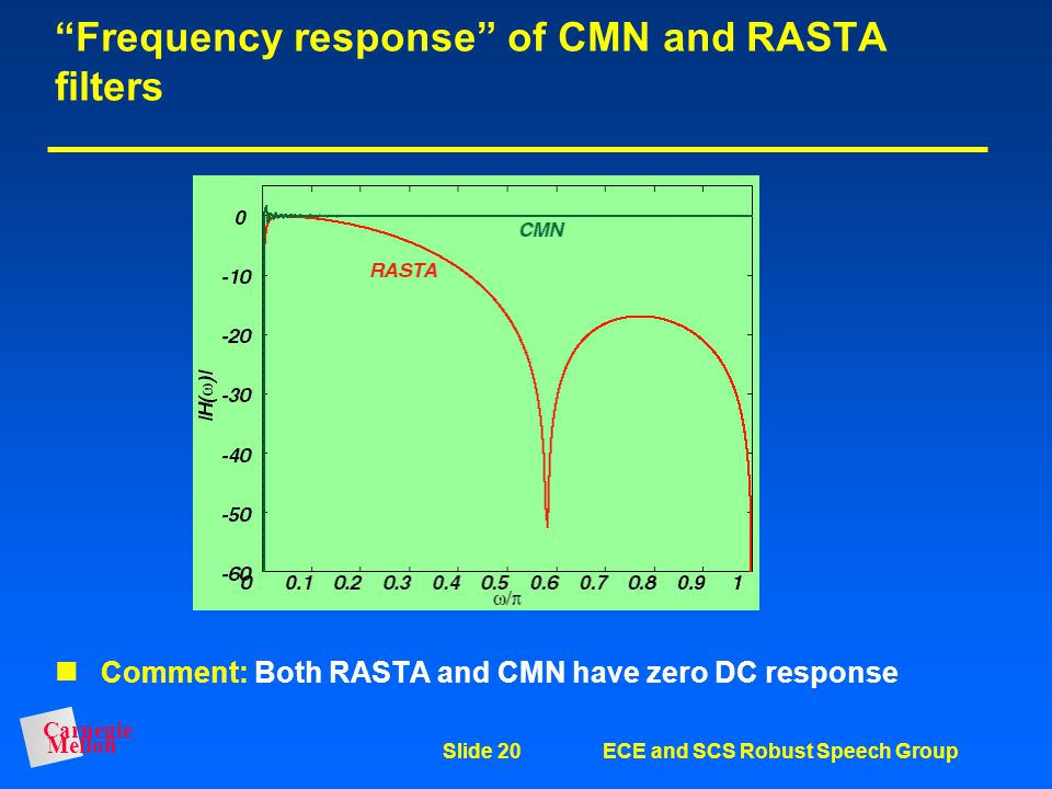 Carnegie Mellon Slide 19ECE and SCS Robust Speech Group Two common cepstral highpass filters CMN (Cepstral Mean Normalization): RASTA (Relative Spectr
