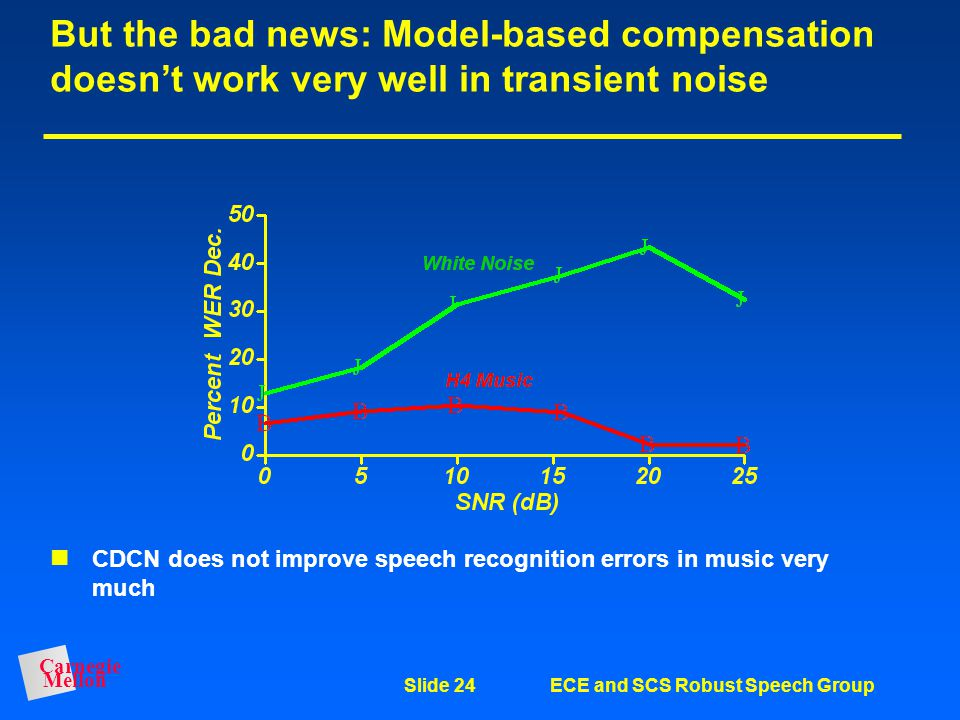 "Carnegie Mellon Slide 23ECE and SCS Robust Speech Group The good news: VTS improves recognition accuracy in ""stationary"" noise Comment: More accurate"