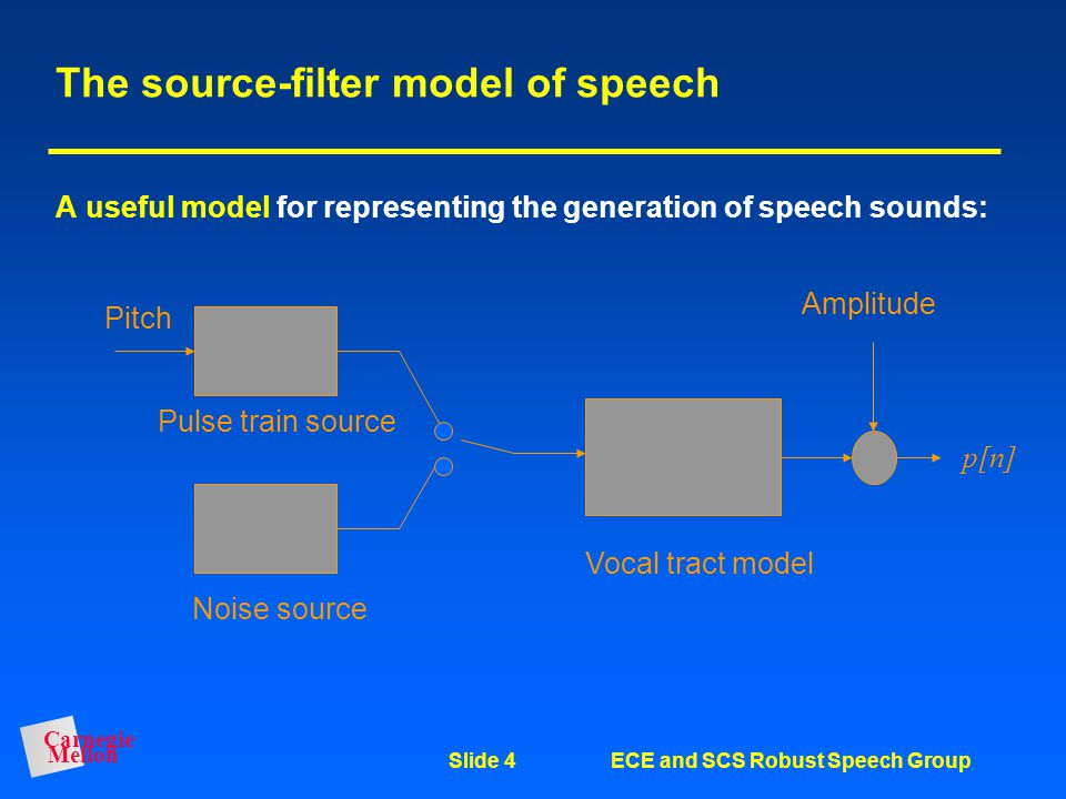 "Carnegie Mellon Slide 3ECE and SCS Robust Speech Group What I'll talk about today... Why we use cepstral-like representations Some ""classical"" approac"