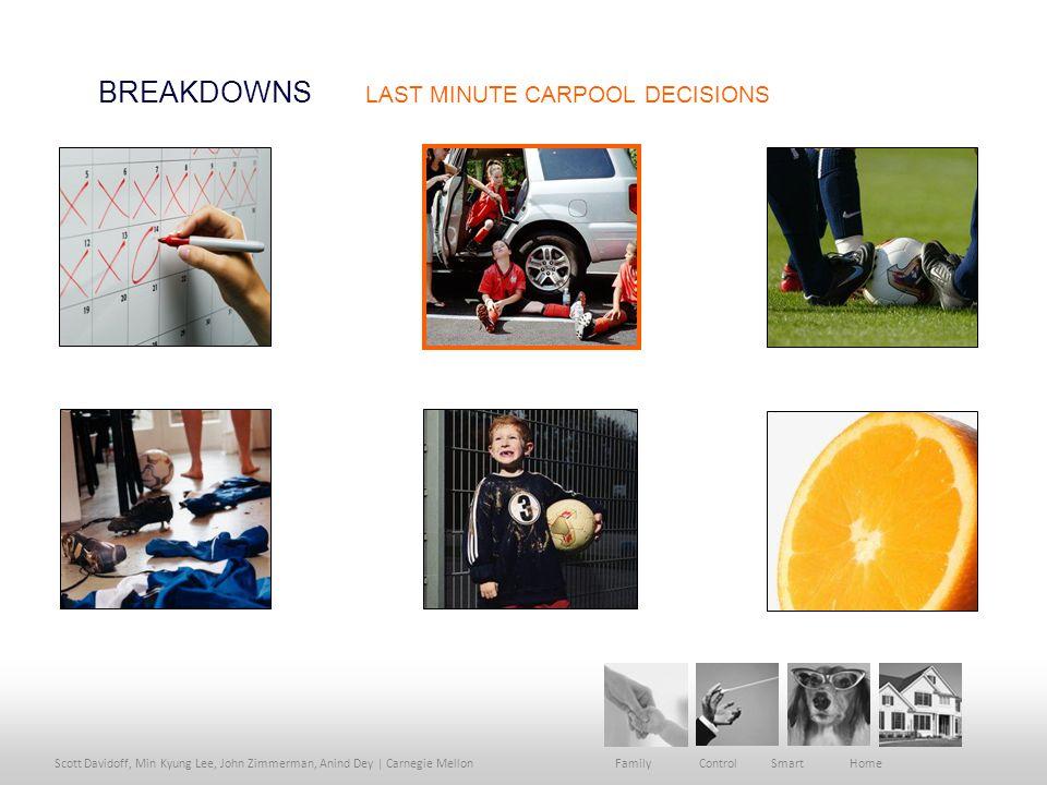 Scott Davidoff, Min Kyung Lee, John Zimmerman, Anind Dey | Carnegie Mellon Family Control Smart Home BREAKDOWNS LAST MINUTE CARPOOL DECISIONS