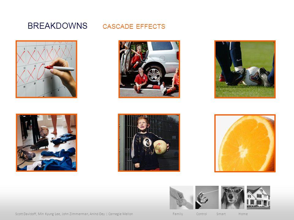 Scott Davidoff, Min Kyung Lee, John Zimmerman, Anind Dey | Carnegie Mellon Family Control Smart Home BREAKDOWNS CASCADE EFFECTS