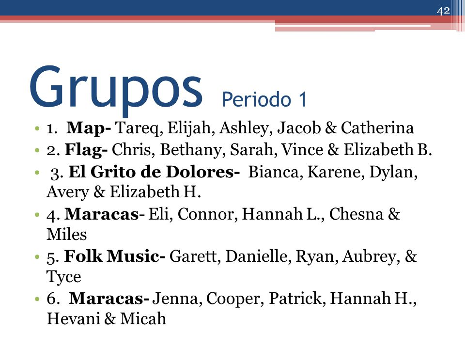 Grupos Periodo 1 1. Map- Tareq, Elijah, Ashley, Jacob & Catherina 2. Flag- Chris, Bethany, Sarah, Vince & Elizabeth B. 3. El Grito de Dolores- Bianca,