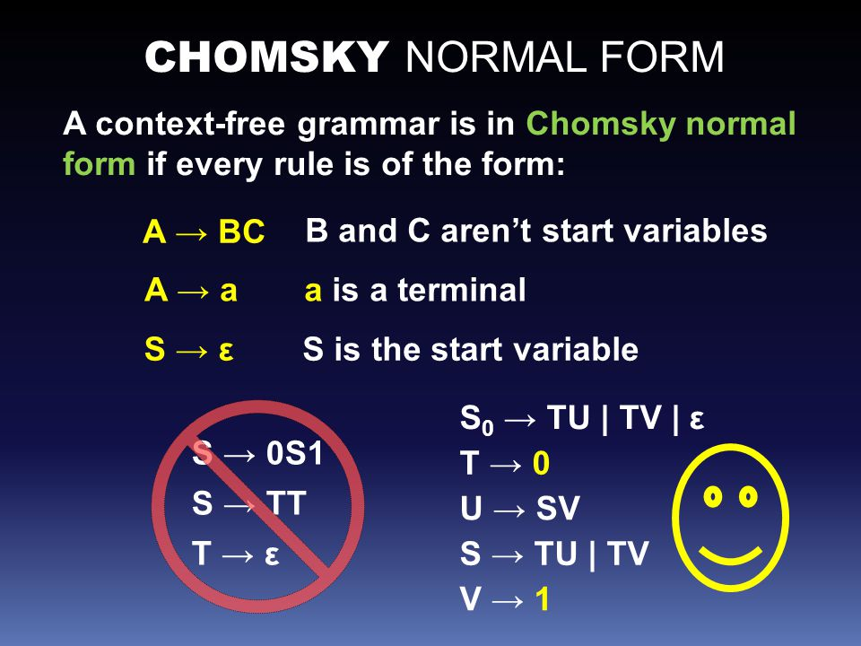 CHOMSKY NORMAL FORM A context-free grammar is in Chomsky normal form if every rule is of the form: A → BC A → a S → ε B and C aren't start variables a is a terminal S is the start variable S → 0S1 S → TT T → ε S → TU | TV T → 0 U → SV S 0 → TU | TV | ε V → 1