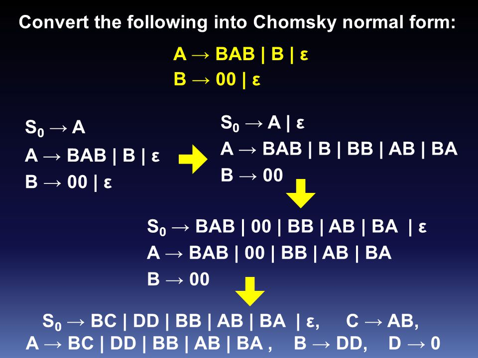 Convert the following into Chomsky normal form: A → BAB | B | ε B → 00 | ε A → BAB | B | ε B → 00 | ε S 0 → A A → BAB | B | BB | AB | BA B → 00 S 0 →