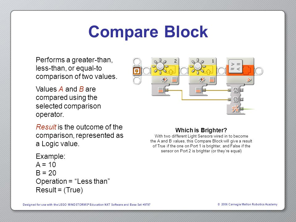 © 2006 Carnegie Mellon Robotics Academy Designed for use with the LEGO MINDSTORMS ® Education NXT Software and Base Set #9797 Compare Block Performs a
