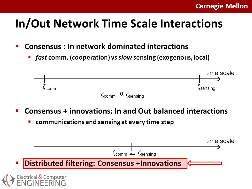 Carnegie Mellon In/Out Network Time Scale Interactions  Consensus : In network dominated interactions  fast comm.